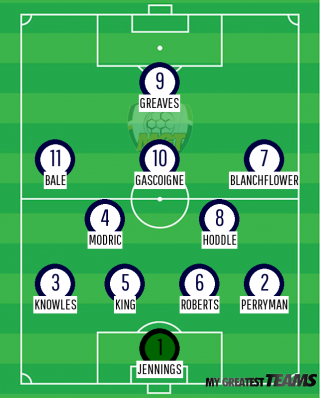 The Greatest Ever Tottenham Hotspur F C Team Is This The Best Thfc 11